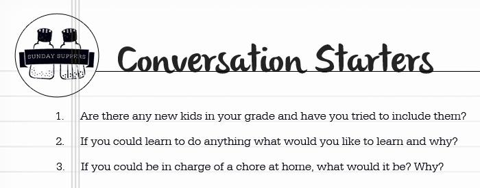 Grilled Chicken Conversation Starters